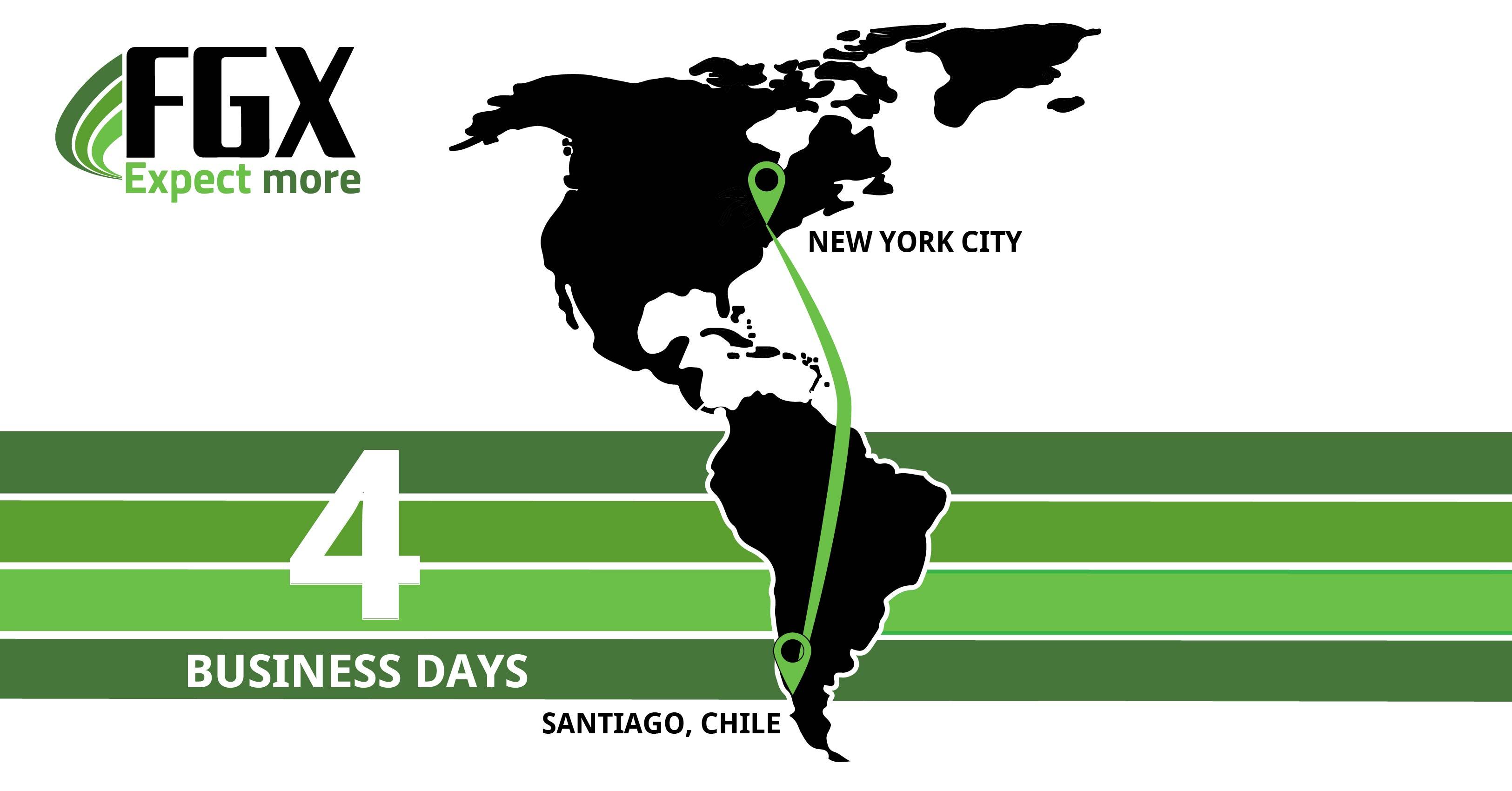 Chile Blog Header